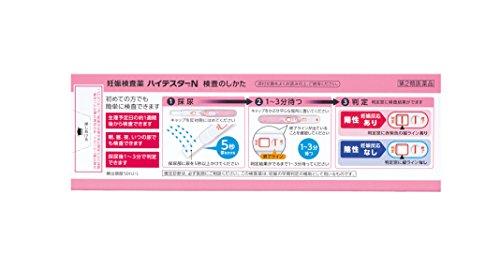 【第2類医薬品】ハイテスターN 2回用