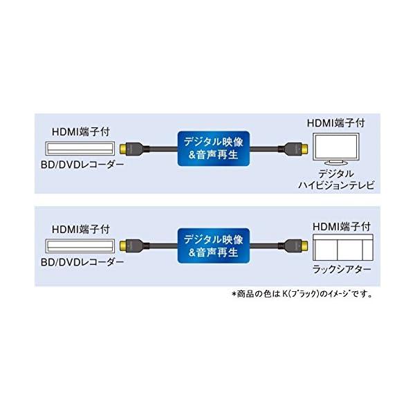 パナソニック HDMIケーブル 1.5m ブラ...の紹介画像4