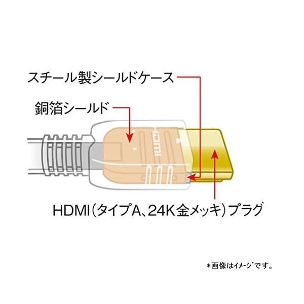 パナソニック HDMIケーブル 1.5m ブラ...の紹介画像5