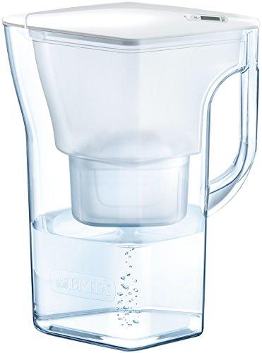 ブリタ 浄水 ポット 1.3L ナヴェリア ホワイトメモ マクストラプラス カートリッジ 1個付き 【日本仕様・日本正規品】