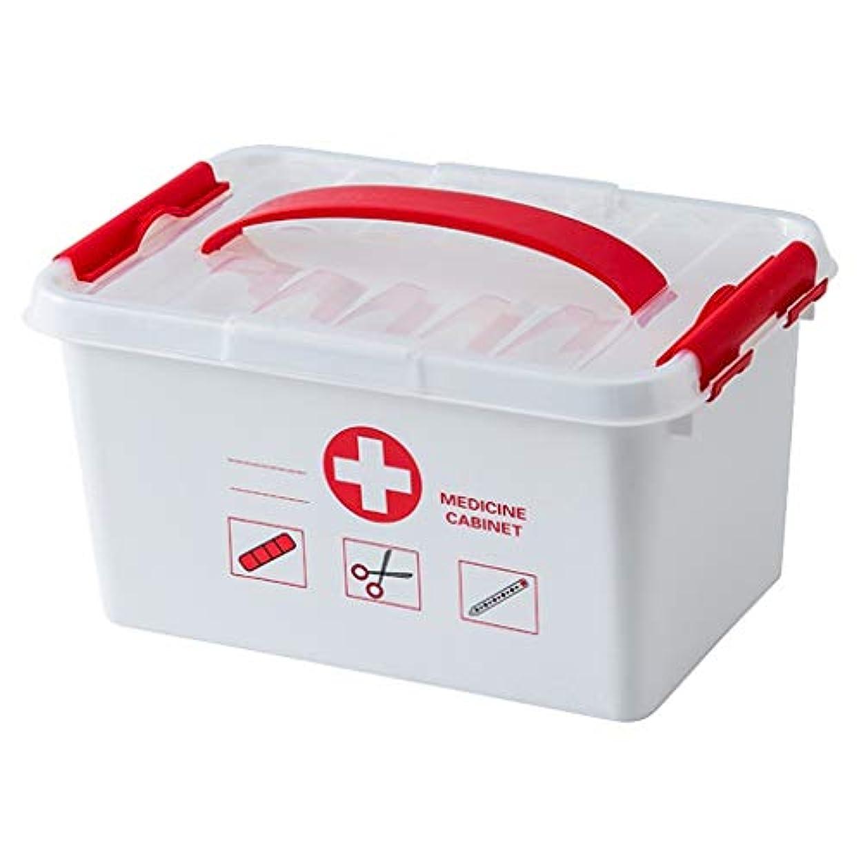 追放するフクロウブロッサムLLSDD 医療収納ボックス応急処置キット医療ボックス家庭用薬収納ボックス