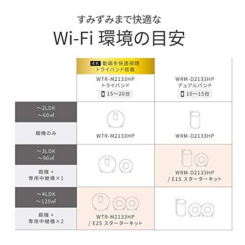 WiFi 無線LAN connectシリーズ 4枚目のサムネイル