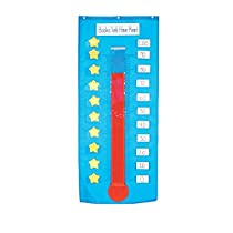 CHART,THERMOMETER,AA