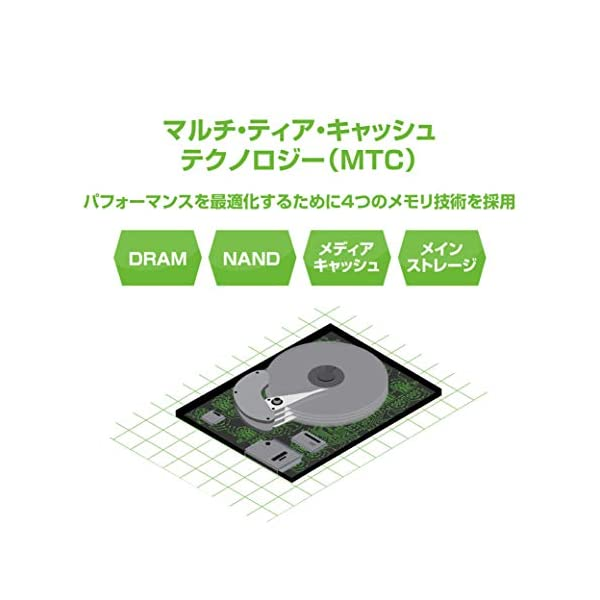 Seagate BarraCuda 3TB【 ...の紹介画像3