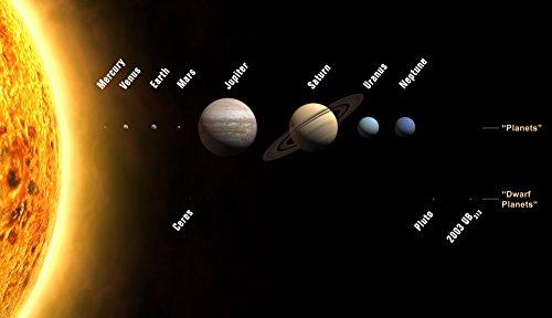 絵画風 壁紙ポスター (はがせるシール式) 太陽と太陽系の惑星 水金地(月)火木土天冥海 天体 宇宙 神秘 キャラクロ SOLS-004S2 (603mm×346mm) 建築用壁紙+耐候性塗料