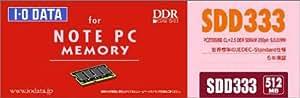 I-O DATA SDD333-512M PC2700 DDR SDRAM S.O.DIMM