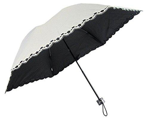 晴雨兼用 日傘 UVカット 紫外線遮蔽率99% カラーコーティング 刺繍加工 50cm ミニ傘(白)