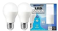 Miracle LED Max 606031 2