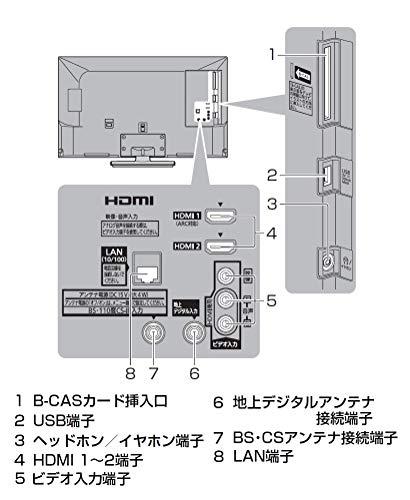 パナソニック『TH-32G300』