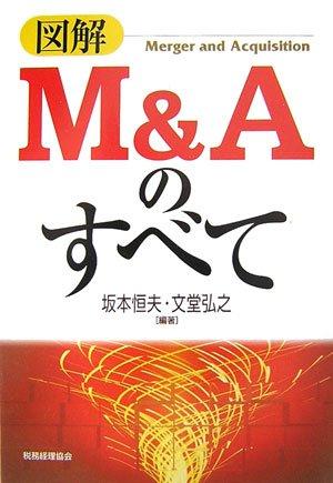 図解M&Aのすべての詳細を見る