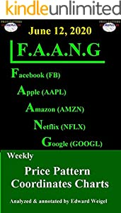 F.A.A.N.G: June 12, 2020: Facebook, Apple, Amazon, Netflix & Google Weekly Price Pattern Coordinates Charts (English Edition)