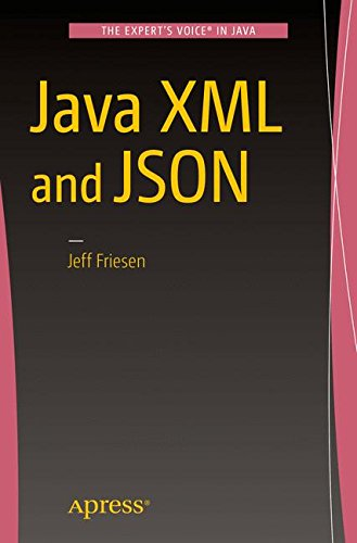 Download Java XML and JSON 1484219155