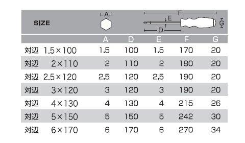 アネックス(ANEX) ボールポイント六角レンチドライバー 対辺2.5×120 No.6700