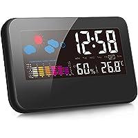 デジタル湿度計 温度計 LCD大画面 温湿度計 時間/月日/曜日/最高最低温湿度/温度傾向図表示 アラームタイム/センサー/バックライト機能あり PoPoWQ