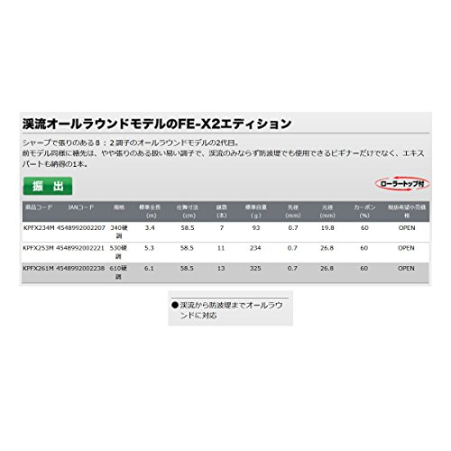 プロックス『剣峰FE-X2530硬調』