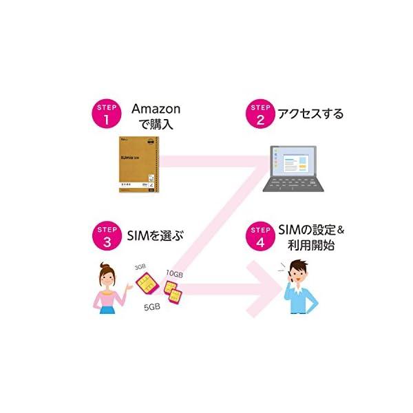 【Amazon.co.jp 限定】IIJmio...の紹介画像4