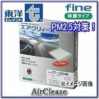 東洋エレメント エアコンフィルター PM2.5対策 エアクリィーズ AirClease fine [除塵タイプ] TOYO品番:CT-1008B