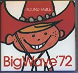 Big Wave'72 - ROUND TABLE