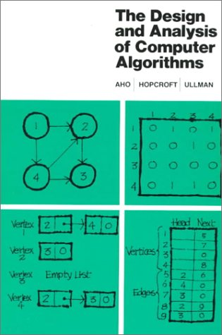 Download Design and Analysis of Computer Algorithms, The (Addison-Wesley Series in Computer Science and Information Processing) 0201000296