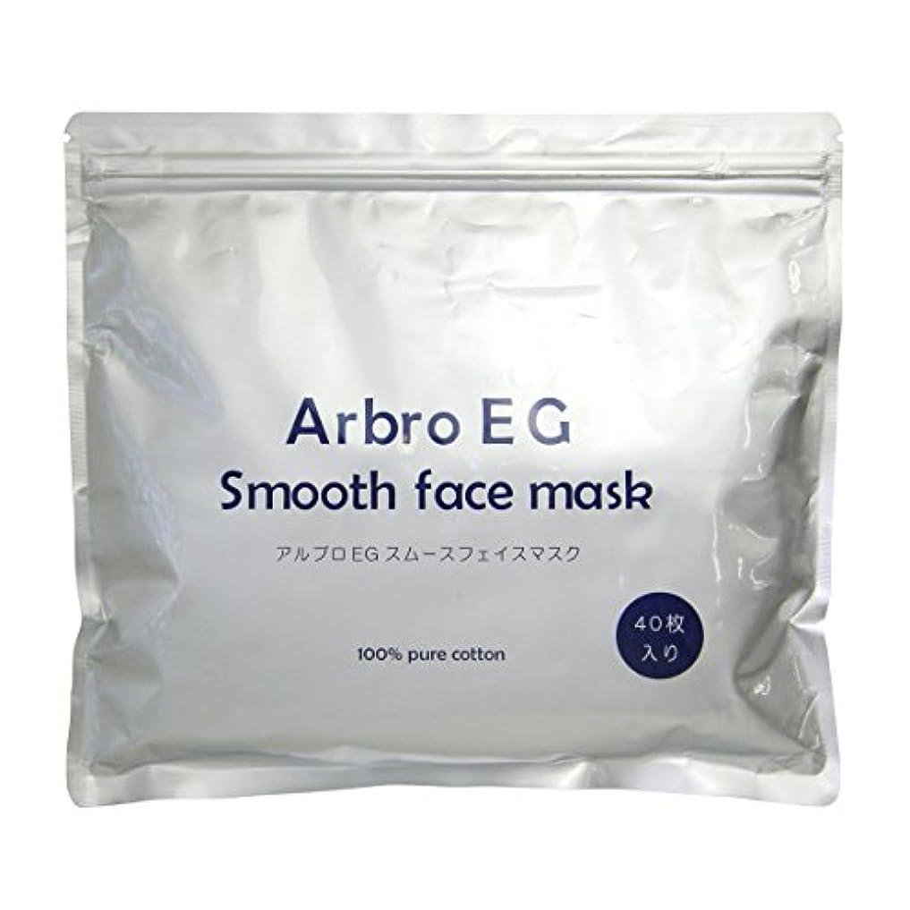 最適スカートマットレスSPC アルブロEgスムースフェイスマスク