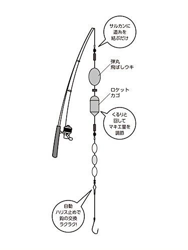 ハヤブサ(Hayabusa) サヨリ仕掛 弾丸サヨリ3連シモリ(リール竿用) 5-1.2 HA143