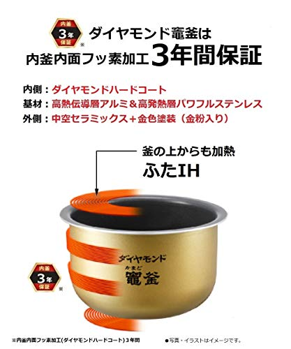 Panasonic(パナソニック『可変圧力IH炊飯器(SR-JX058)』