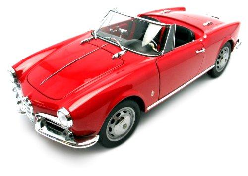 AUTOart 1/18 アルファロメオ ジュリエッタ1300スパイダー '57 (レッド)