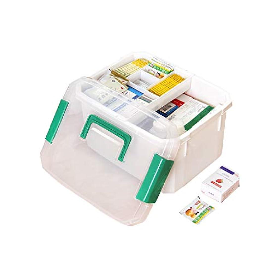 物理促進するヒット薬箱家庭用収納箱大容量家族寮救急箱薬収納ボックス HUXIUPING (Size : S)