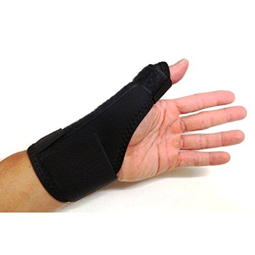 まるまーと 親指腱鞘炎サポーター