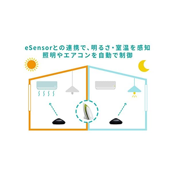 LinkJapan eRemote IoTリ...の紹介画像12