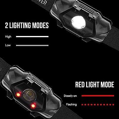 LE LED Headlamp, 4 Modes Headlight, Battery Powered, Helmet Light for Sports, Camping, Running, Hiking, Reading, Biking, Battery Included