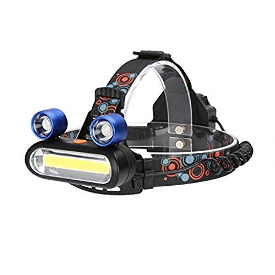 連鎖おばあさんヘッドランプLED新しいカエルアイランプハイパワーリチウム電池充電アップグレードキャンプヘッドライト