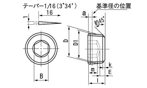 GOSHOプラグ(シズミ 表面処理(ドライシール(5492タナカプリコート)) 規格(GM3/4) 入数(100) 【GOSHOプラグ(GMシリーズ】