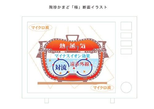 長谷園 陶珍かまど「極」 二合炊き NC-80