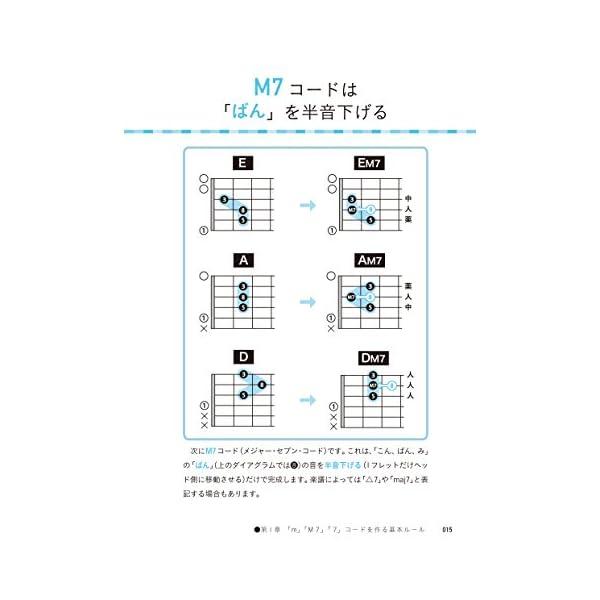 ギター・コードを覚える方法とほんの少しの理論...の紹介画像12