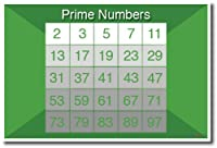 Prime Numbers–新しい教室数学と科学ポスター
