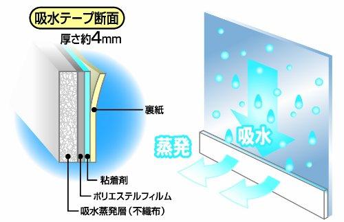 アサヒペン 結露の吸水テープ 6cm×1.8m KB-64