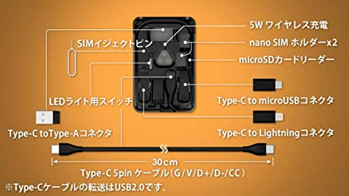 お急ぎ便ヨーロッパ 周遊 プリペイド SIMカード 4G データ 通信 (旅行収納(SIM+ケーブル+ワイアレス充電))