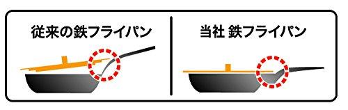 藤田金属SUITO(スイト)『使いやすい鉄フライパン24cm』