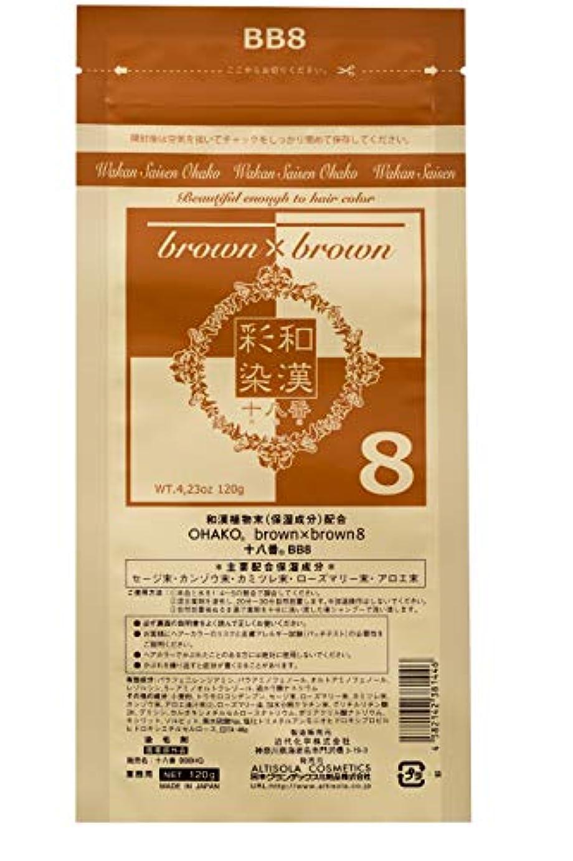 ページパラシュート付けるグランデックス 和漢彩染 BB8