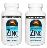 【バリュー2本セット】[海外直送品] Source Naturals 亜鉛 50mg 250粒 Zinc 250tb
