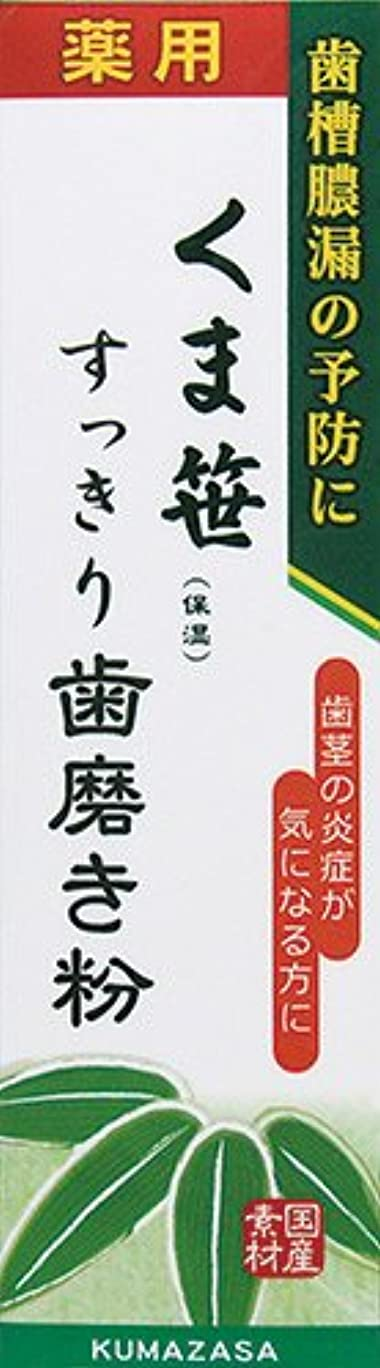 厳スカリーポップ薬用くま笹すっきり歯磨き粉 120g