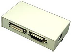 玄人志向 NEC.富士通製オリジナル30ピンDVI⇔標準DVI変換コネクタ DVI-NF30