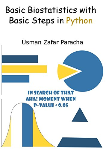 Basic Biostatistics with Basic Steps in Python (English Edition)