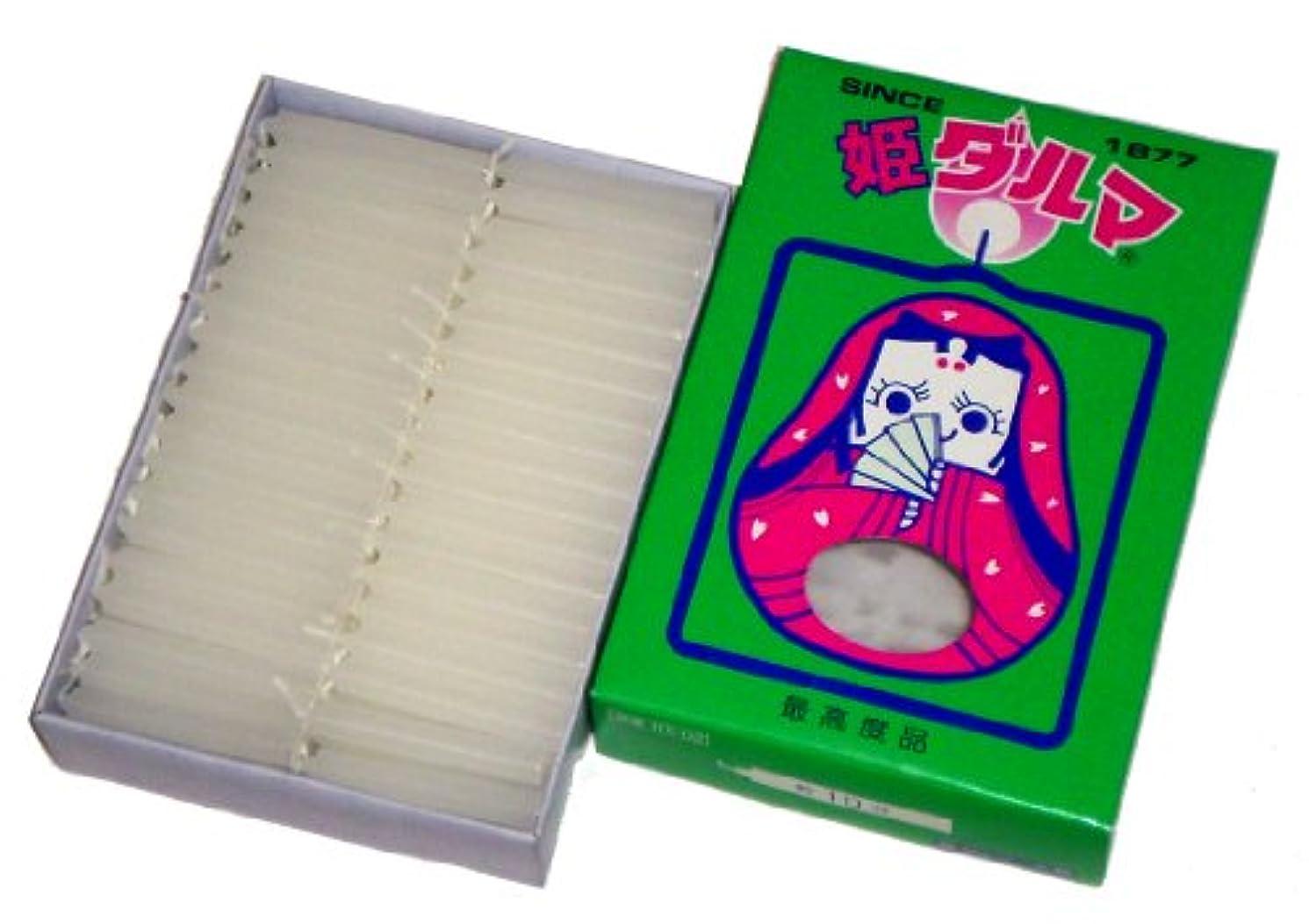 醜いにもかかわらず表現東海製蝋のろうそく 姫ダルマ 大箱