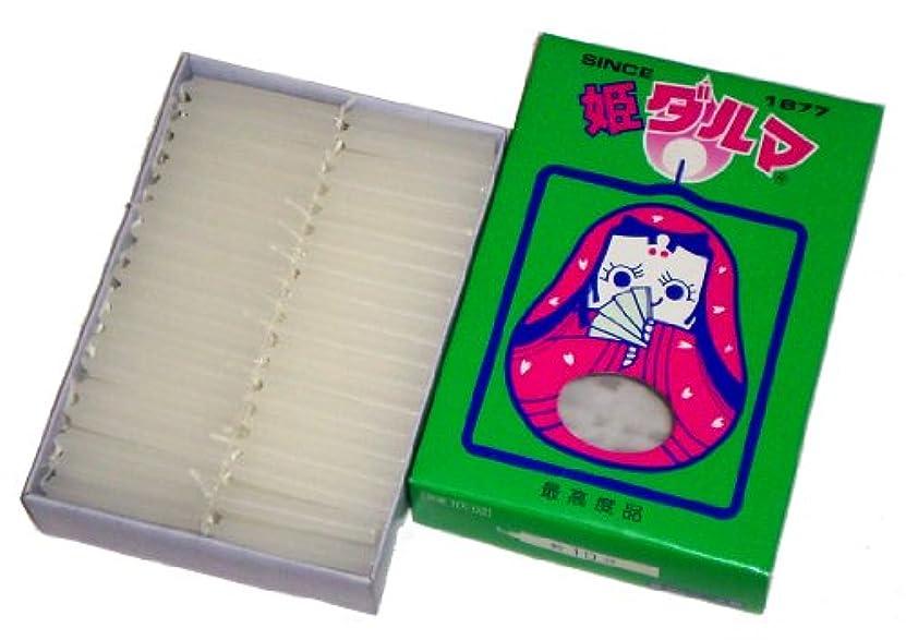 ダンプスマート旅客東海製蝋のろうそく 姫ダルマ 大箱