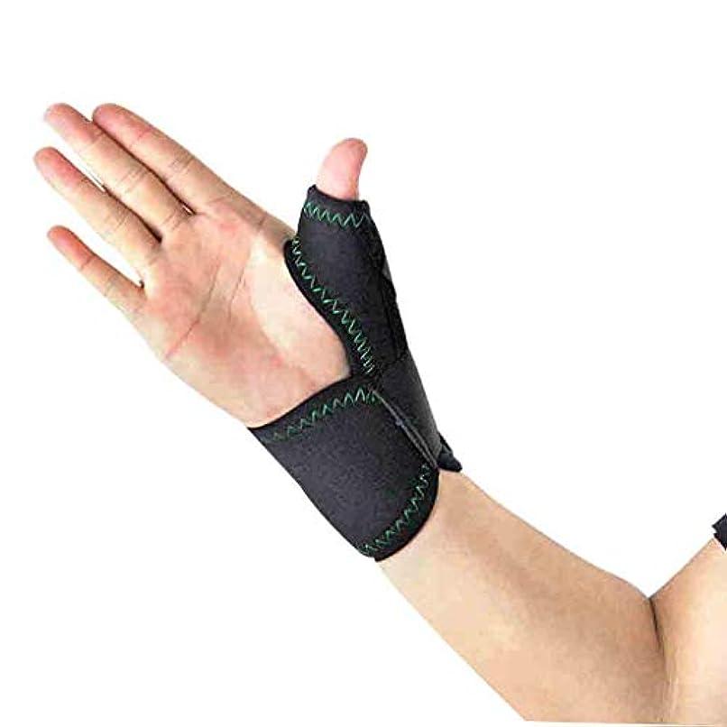 扱うレディ委員会Thumbブレースは、手首のストラップでトリガーThumbガードのThumbのスプリントをラップします。ブレースThumbのスプリント、Thumbの関節炎の痛みを軽減するブレース(1個、ユニセックス、左&右手、M) Roscloud@