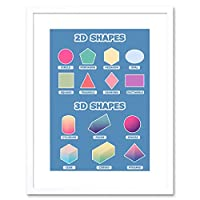 Kids Learning Shapes Children Framed Wall Art Print 子供たち子供壁