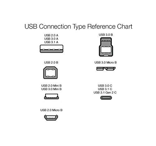 『Amazonベーシック USBケーブル 1.8m (タイプC - 2.0タイプAオス) ブラック』の6枚目の画像