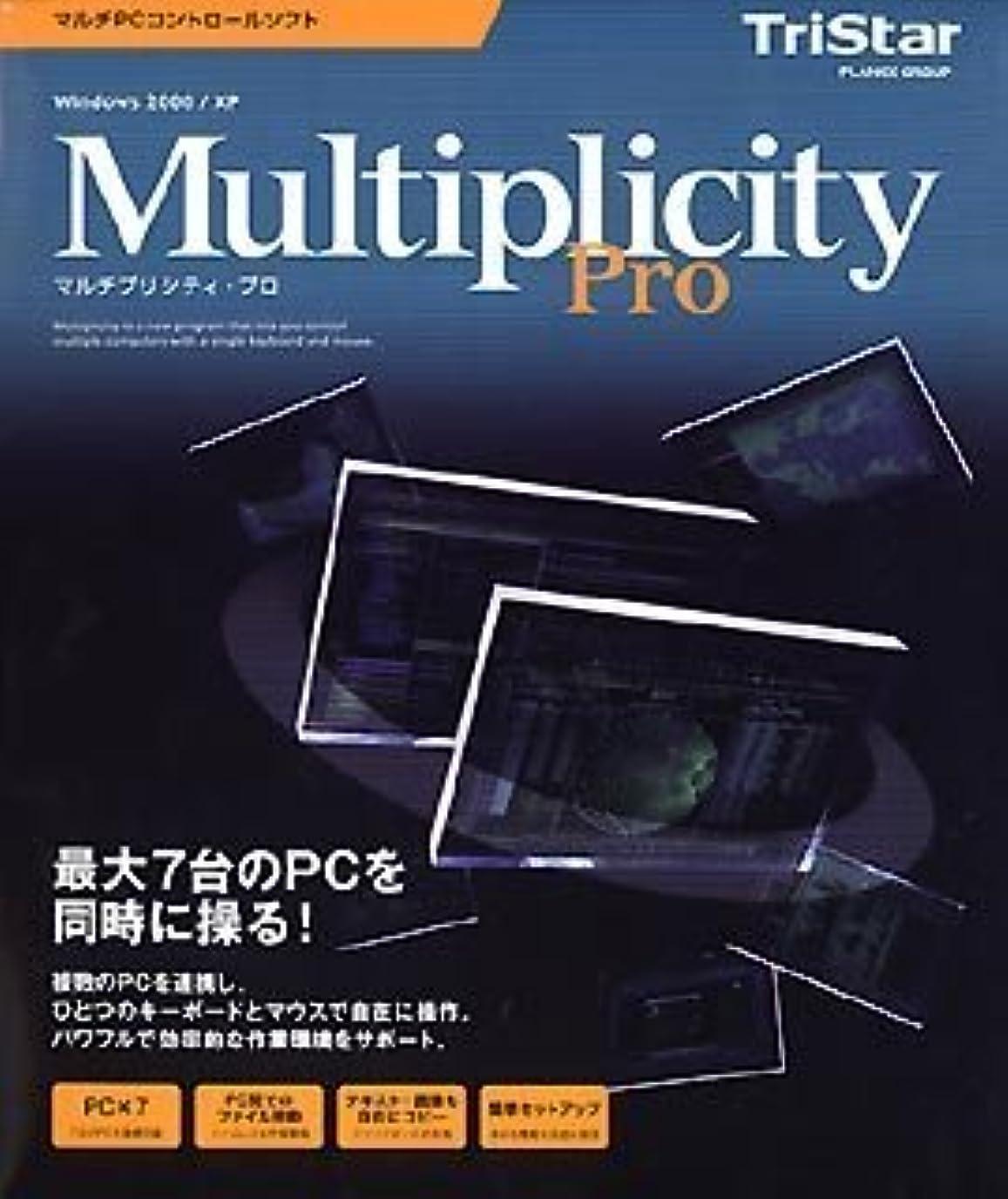 ストレッチ法的想定するMultiplicity Pro